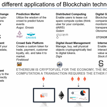 2018-05-23-14_07_34-Blockgram-Overview-on-Bitcoin-and-the-Blockchain-for-Dorm-Room-Fund_04142017_FU-1200x816