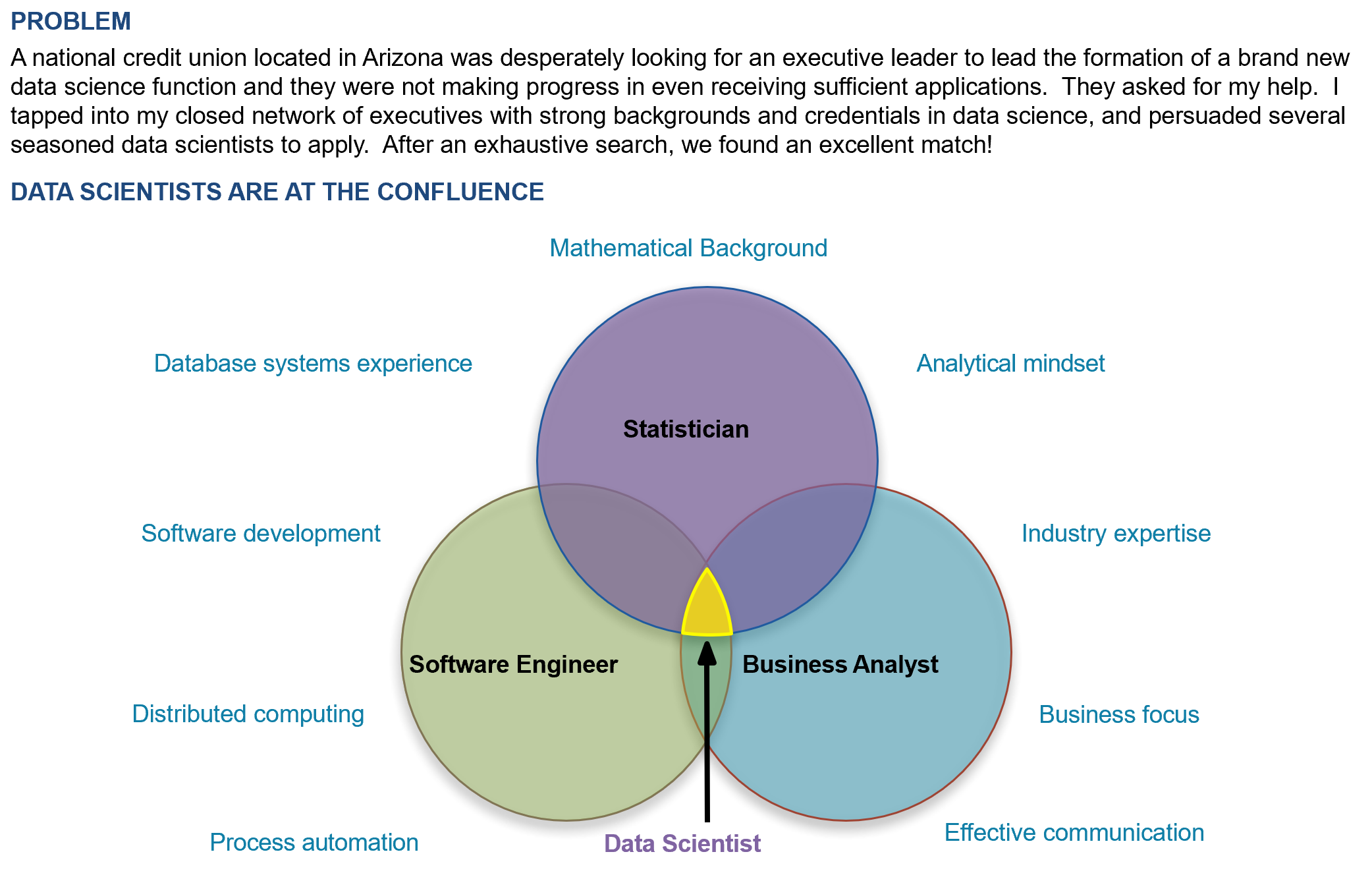 Data Science Guide - Real-Life Case Studies and Top